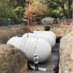 Rainwater Irrigation System